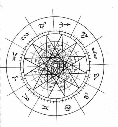 Колода Ленорман как инструмент Магии - Страница 4 6002976