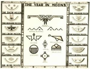 Все рунные знаки с 1-ого века н. э.(благодарность starfoks) S2368383