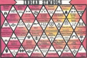 Все рунные знаки с 1-ого века н. э.(благодарность starfoks) S7062056